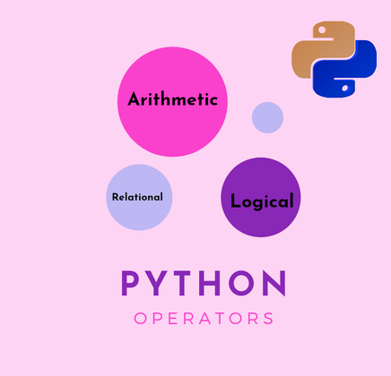 Cover image for Python Operators