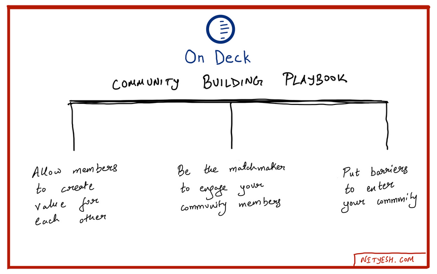 https://www.nityesh.com/content/images/2021/06/On-deck-community-playbook-2.png