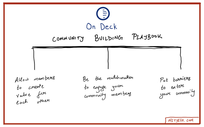 Cover image for 3 Pillars of On Deck's Community Building Playbook - that you can use in your own community