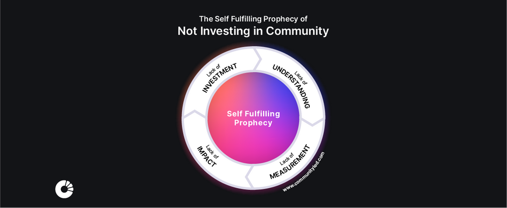 Cover image for The Self Fulfilling Prophecy of Not Investing in Community